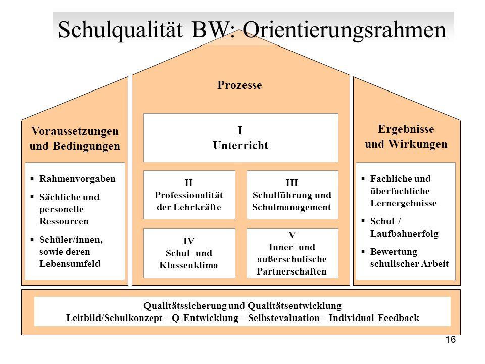 Schulqualität BW: Orientierungsrahmen