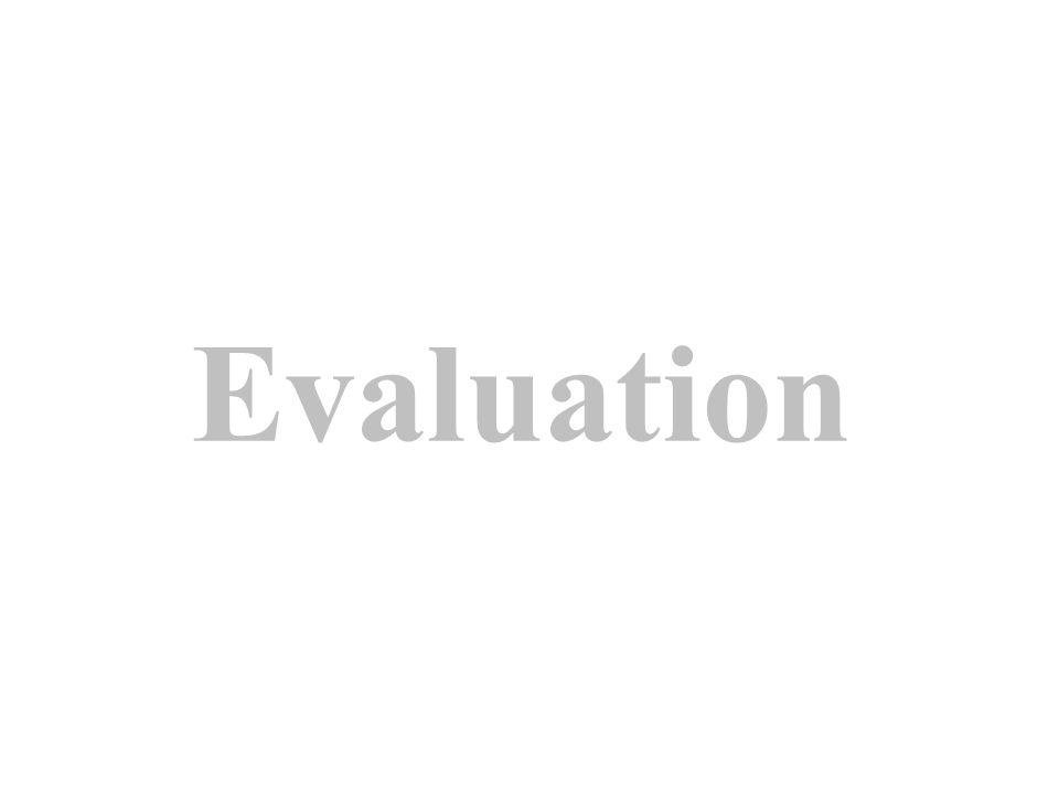 Evaluation Vermuteter Zeitbedarf: 2 ½ Std incl. Rückfragen und Deatilinformationen. Ziel: alle 4 Wege in den Grundzügen kennen.
