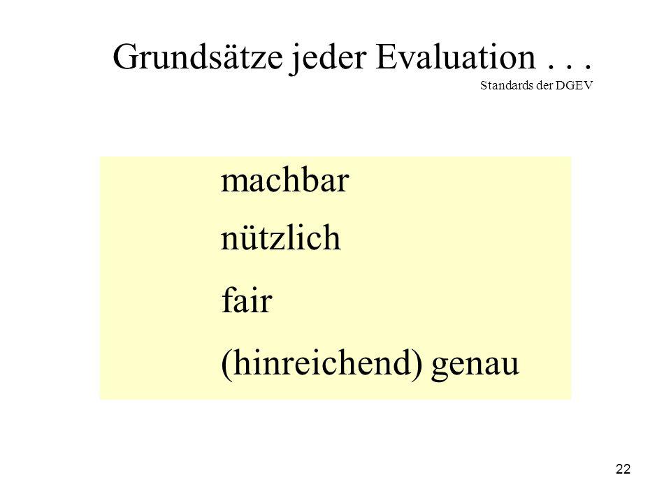 Grundsätze jeder Evaluation . . . Standards der DGEV