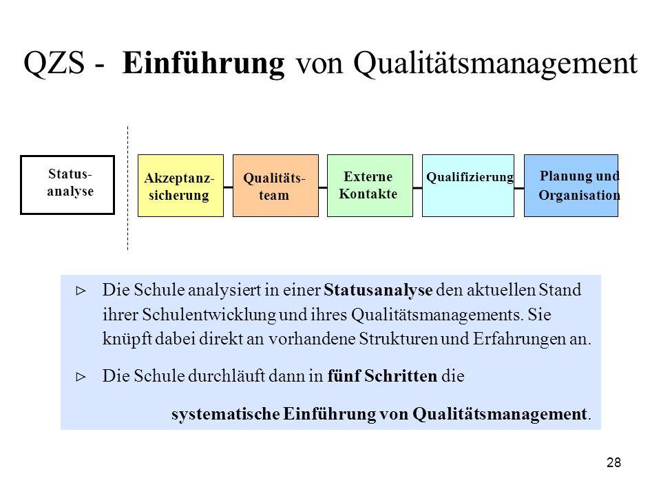 QZS - Einführung von Qualitätsmanagement
