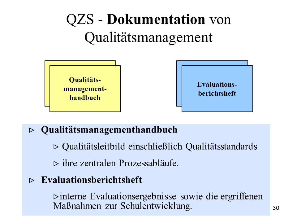 QZS - Dokumentation von Qualitätsmanagement
