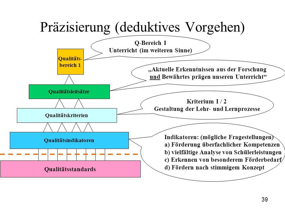 Präzisierung (deduktives Vorgehen)