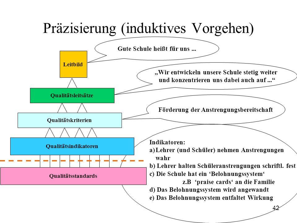 Präzisierung (induktives Vorgehen)