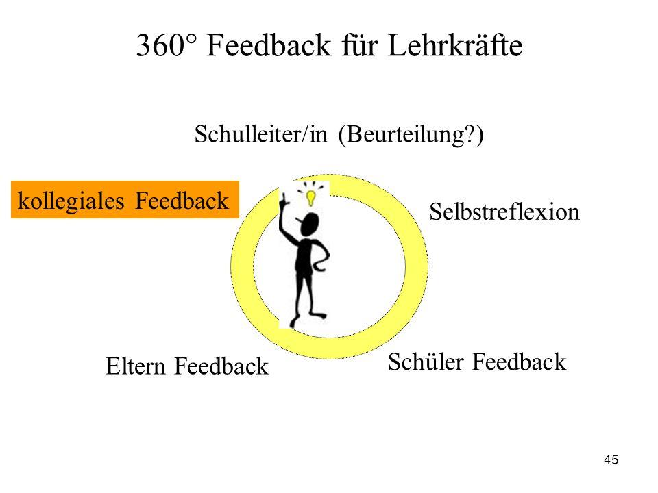 360° Feedback für Lehrkräfte