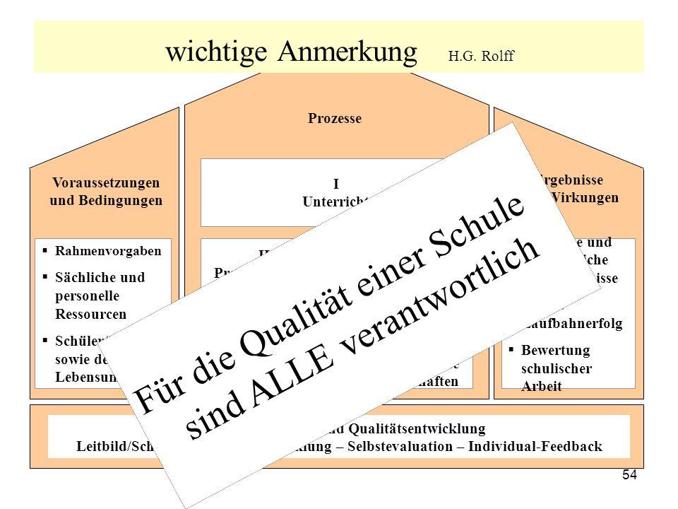 wichtige Anmerkung H.G. Rolff