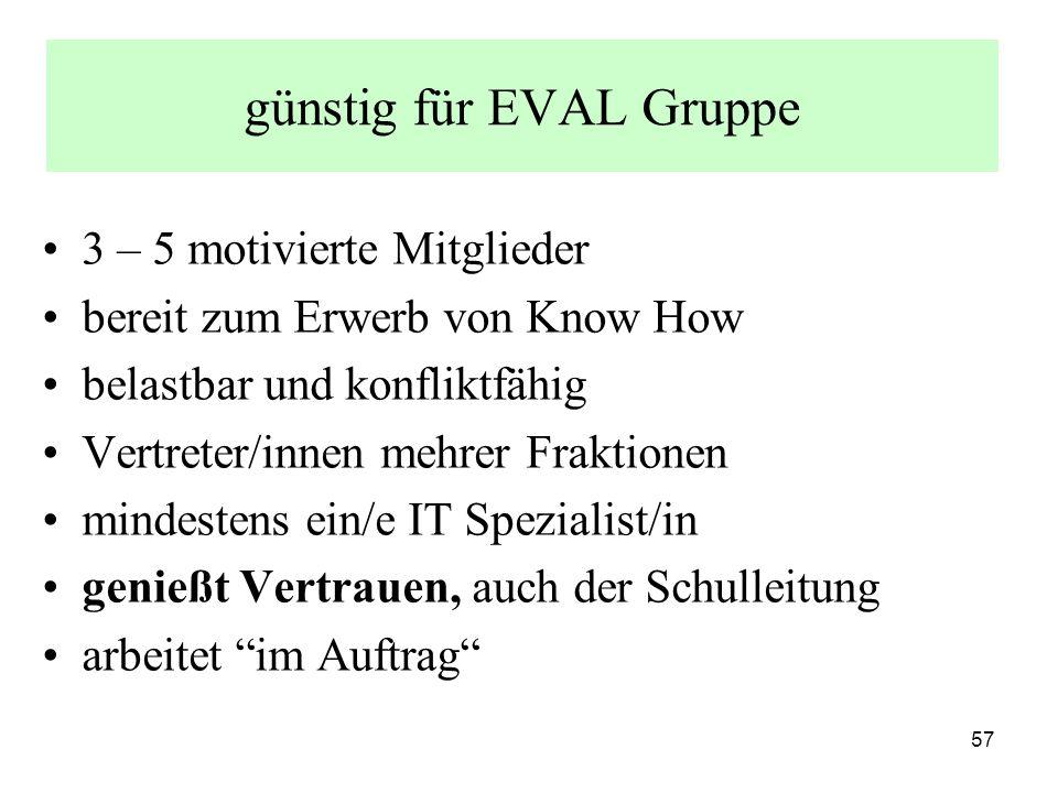 günstig für EVAL Gruppe