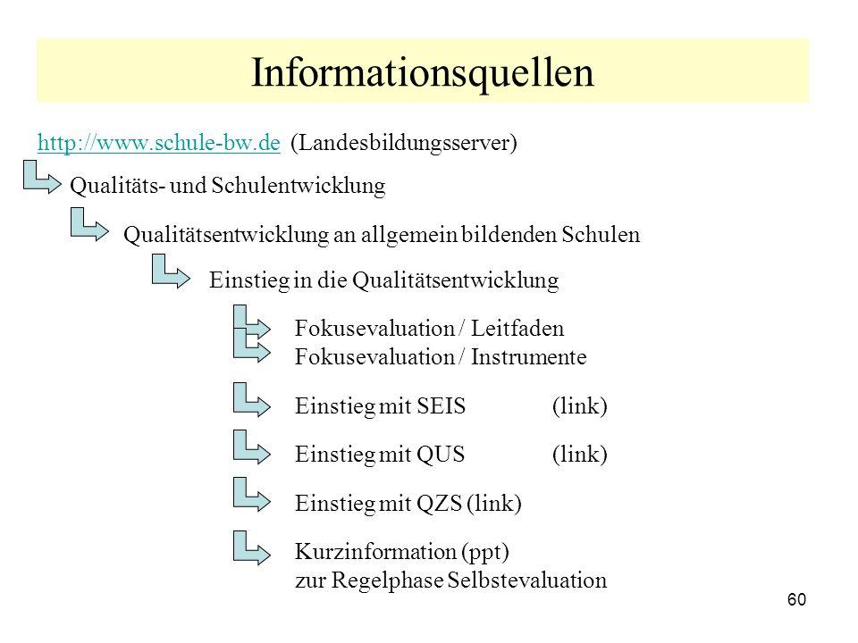 Informationsquellen http://www.schule-bw.de (Landesbildungsserver)