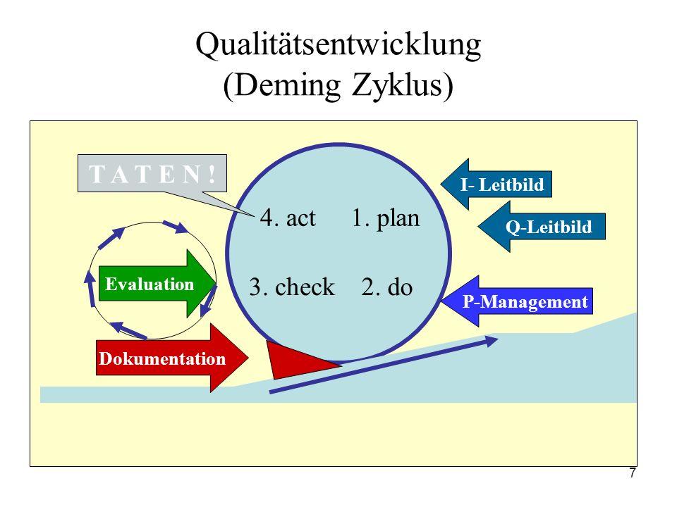 Qualitätsentwicklung (Deming Zyklus)