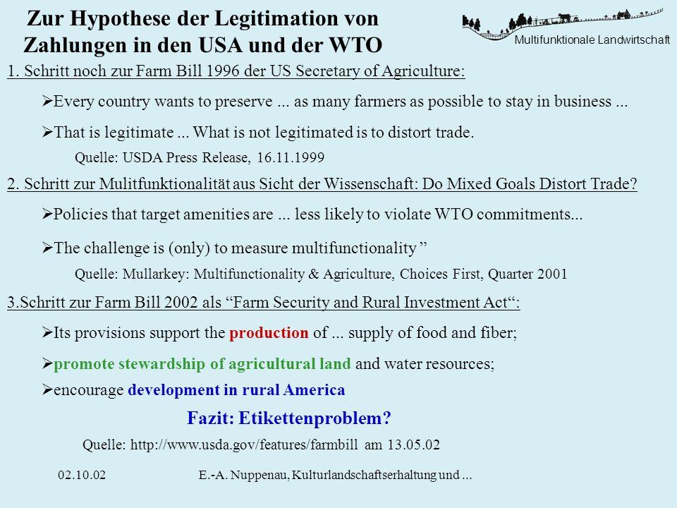 Zur Hypothese der Legitimation von Zahlungen in den USA und der WTO