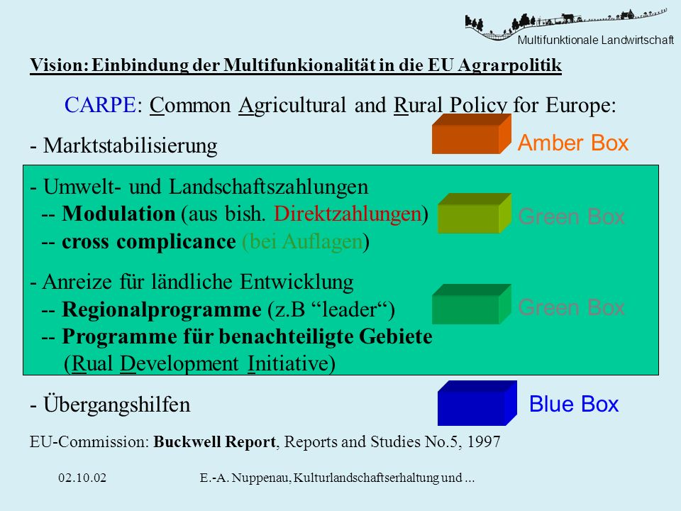 CARPE: Common Agricultural and Rural Policy for Europe: