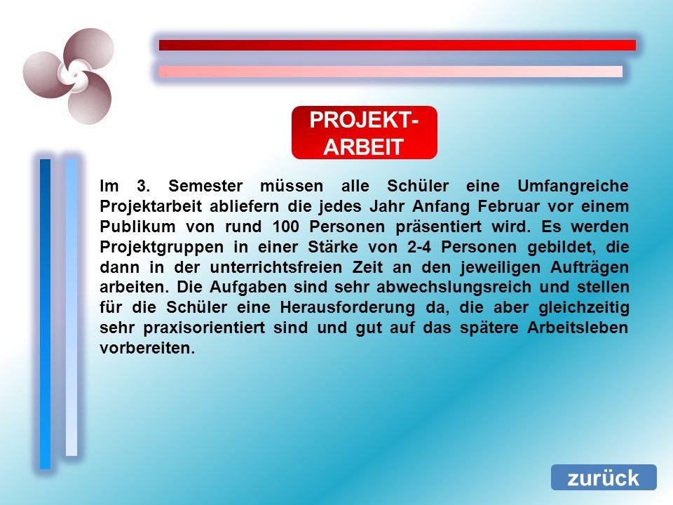 PROJEKT-ARBEIT zurück