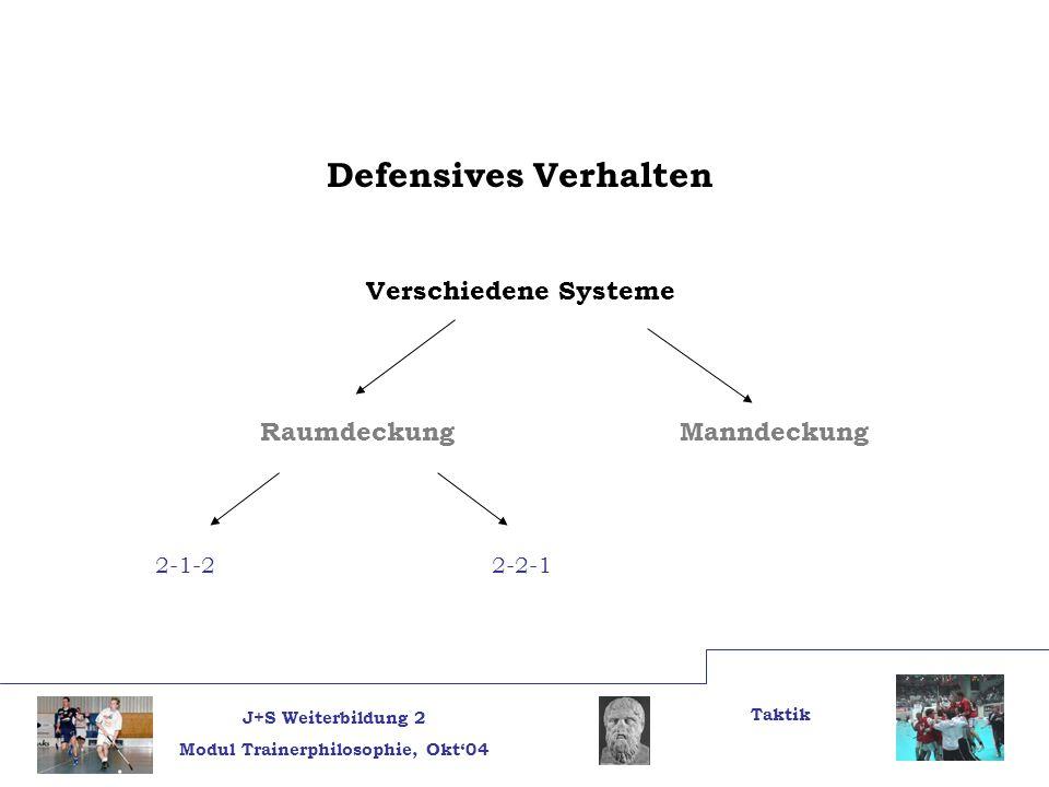 Defensives Verhalten Verschiedene Systeme Raumdeckung Manndeckung