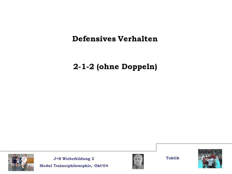 Defensives Verhalten 2-1-2 (ohne Doppeln)