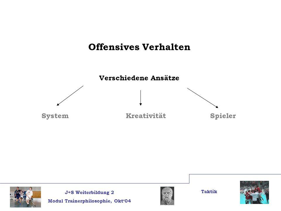 Offensives Verhalten Verschiedene Ansätze System Kreativität Spieler