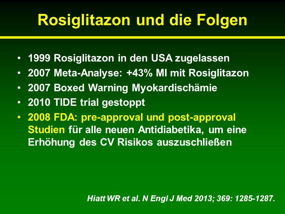 Rosiglitazon und die Folgen