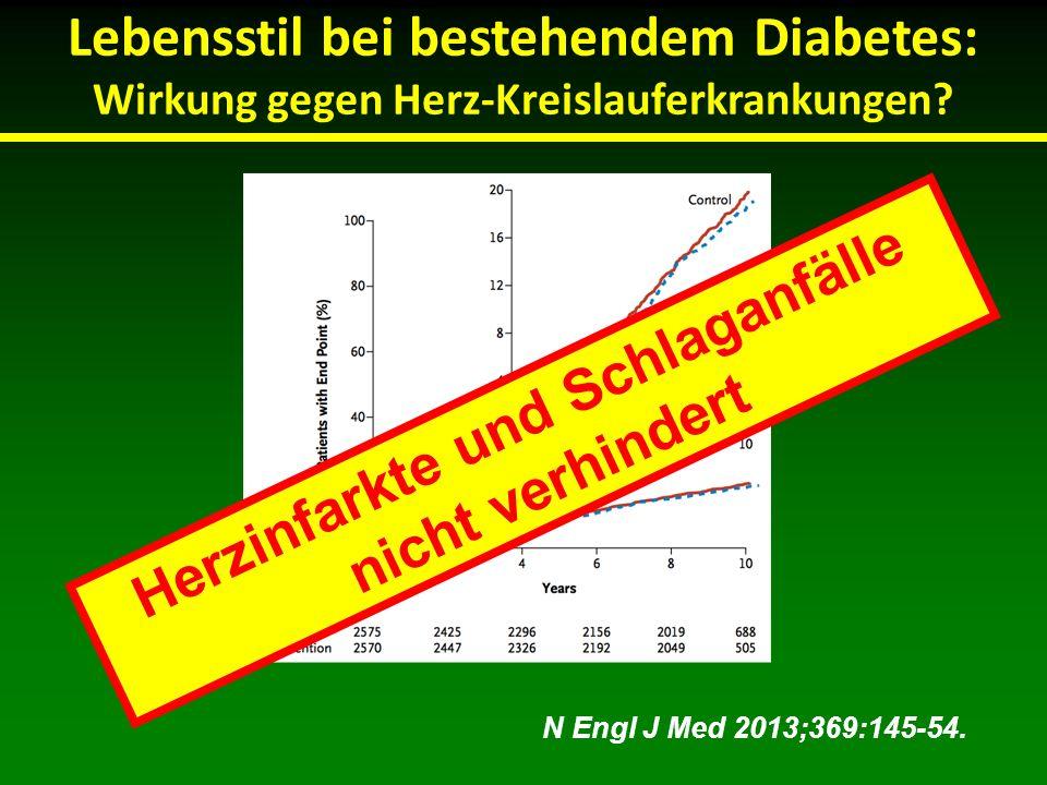 Herzinfarkte und Schlaganfälle nicht verhindert