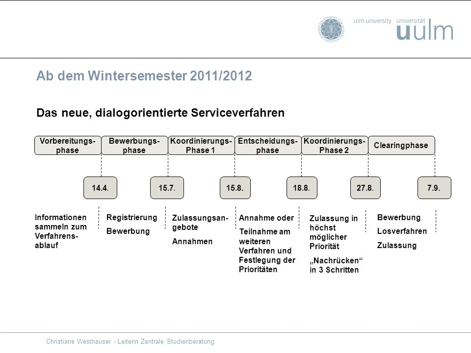 Ab dem Wintersemester 2011/2012