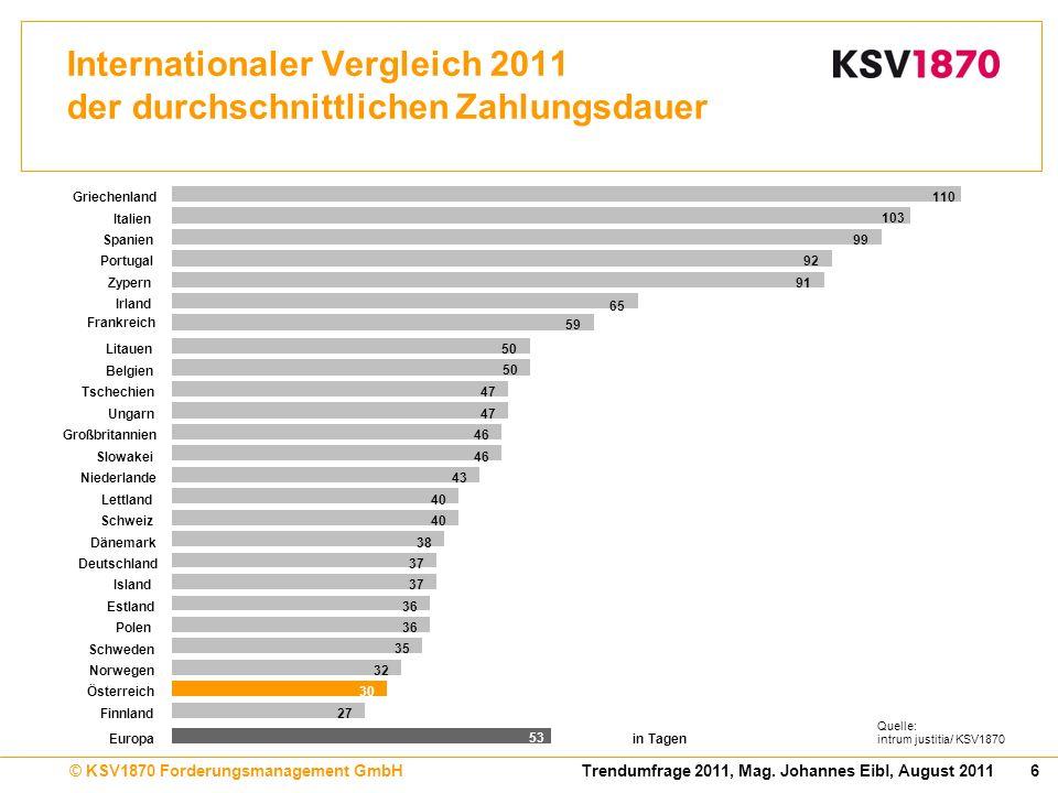 Internationaler Vergleich 2011 der durchschnittlichen Zahlungsdauer