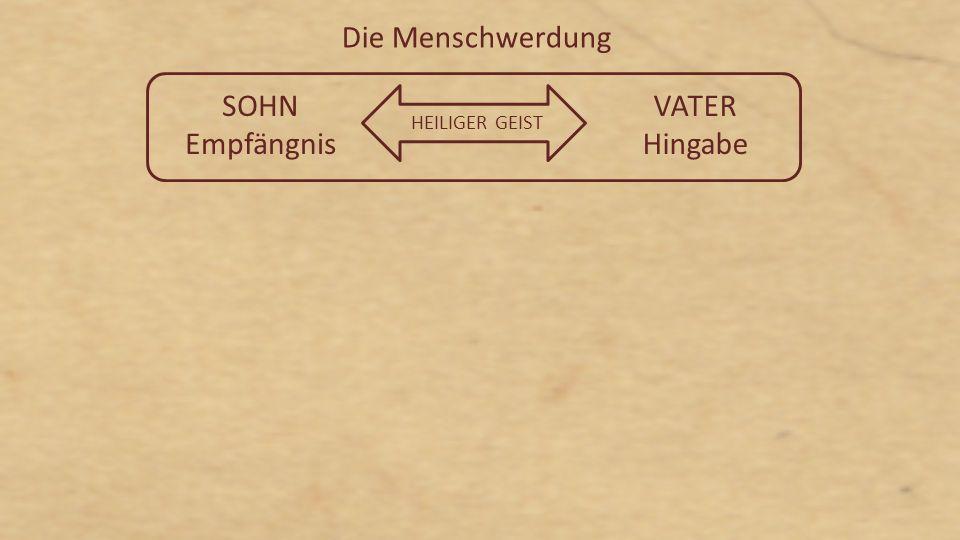 Die Menschwerdung SOHN Empfängnis VATER Hingabe HEILIGER GEIST