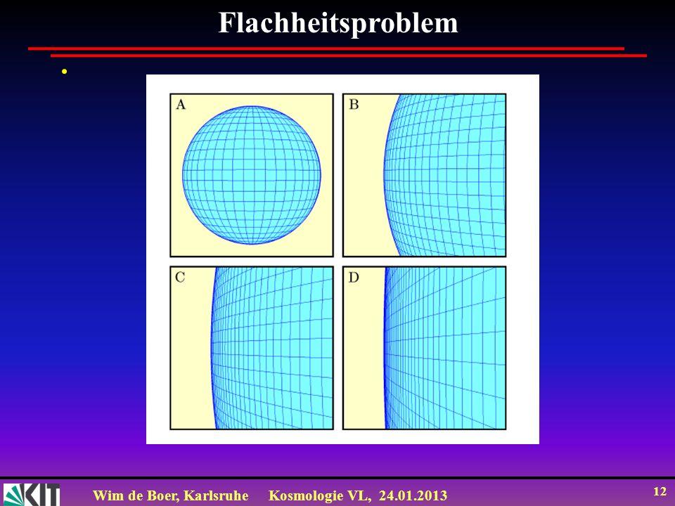 Flachheitsproblem