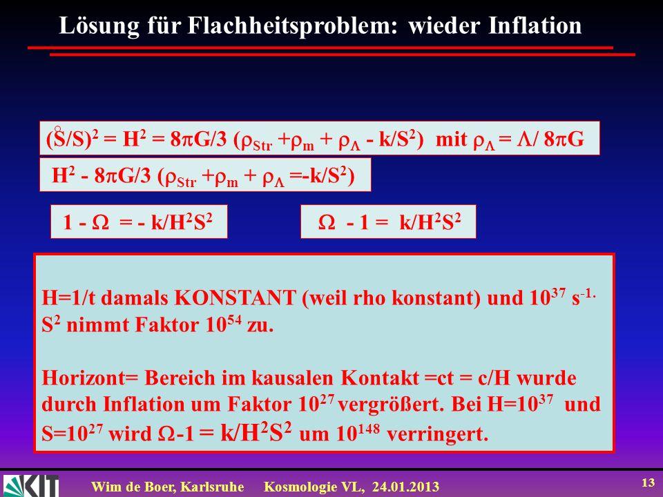 Lösung für Flachheitsproblem: wieder Inflation