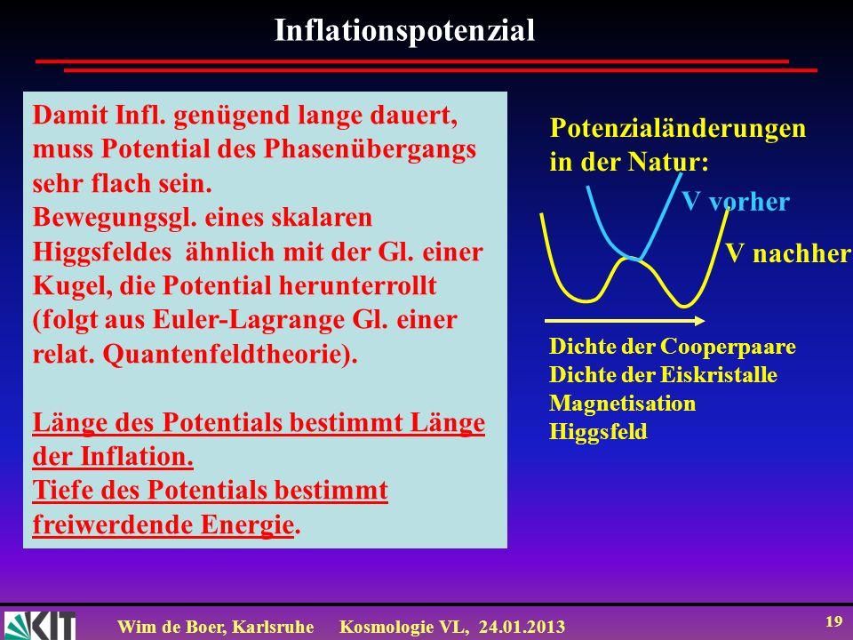 Inflationspotenzial Damit Infl. genügend lange dauert, muss Potential des Phasenübergangs sehr flach sein.