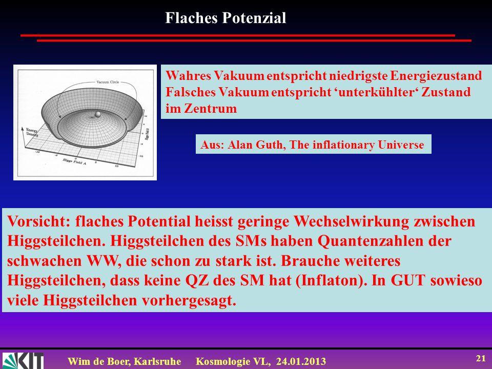 Flaches Potenzial Wahres Vakuum entspricht niedrigste Energiezustand. Falsches Vakuum entspricht 'unterkühlter' Zustand im Zentrum.