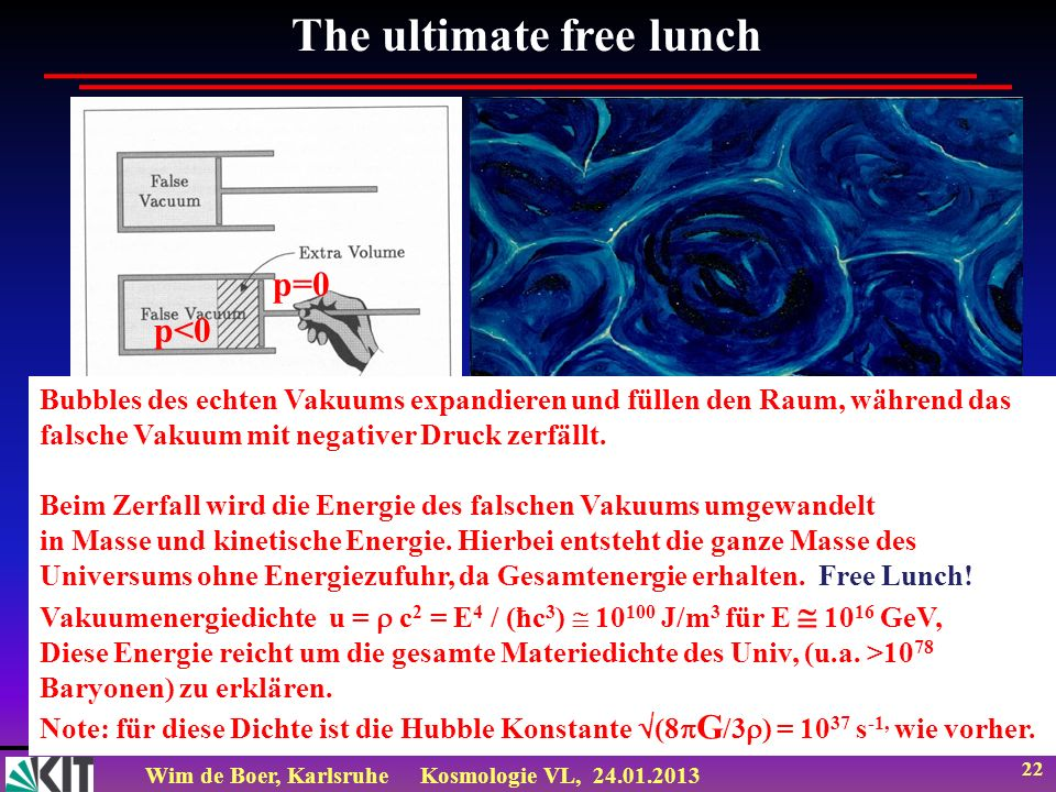 The ultimate free lunch