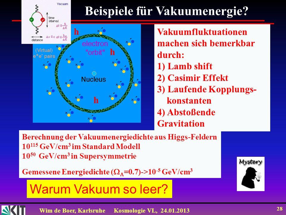 Beispiele für Vakuumenergie