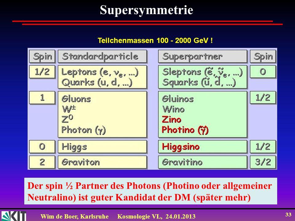 Supersymmetrie Teilchenmassen 100 - 2000 GeV ! Der spin ½ Partner des Photons (Photino oder allgemeiner.