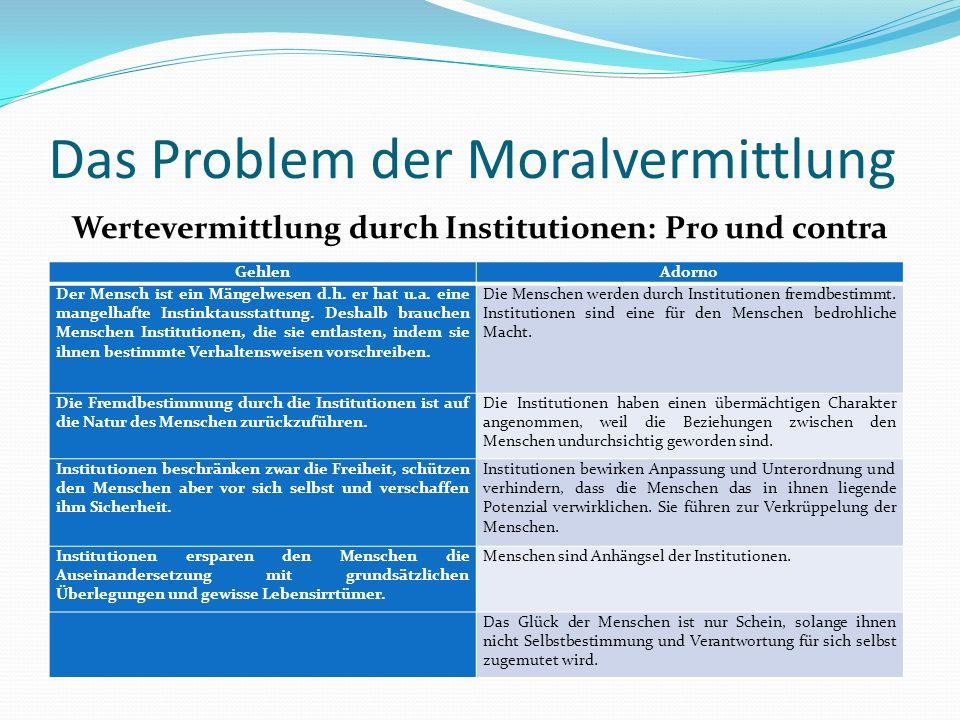 Das Problem der Moralvermittlung