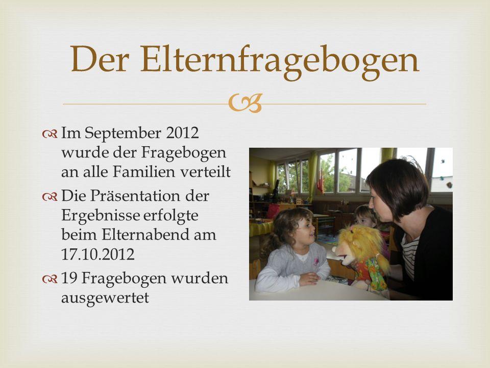Der Elternfragebogen Im September 2012 wurde der Fragebogen an alle Familien verteilt.