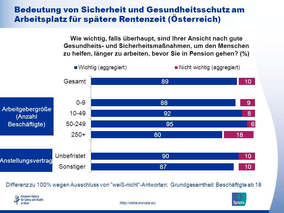 Bedeutung von Sicherheit und Gesundheitsschutz am Arbeitsplatz für spätere Rentenzeit (Österreich)