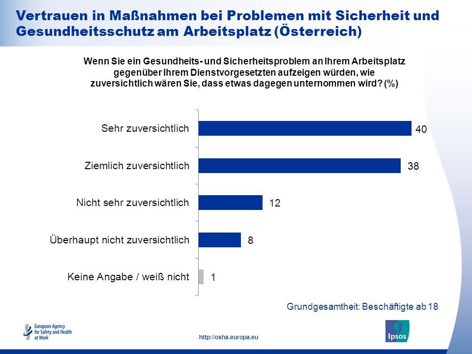 Vertrauen in Maßnahmen bei Problemen mit Sicherheit und Gesundheitsschutz am Arbeitsplatz (Österreich)