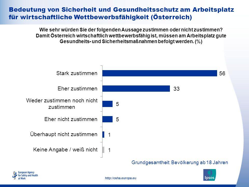 Bedeutung von Sicherheit und Gesundheitsschutz am Arbeitsplatz für wirtschaftliche Wettbewerbsfähigkeit (Österreich)