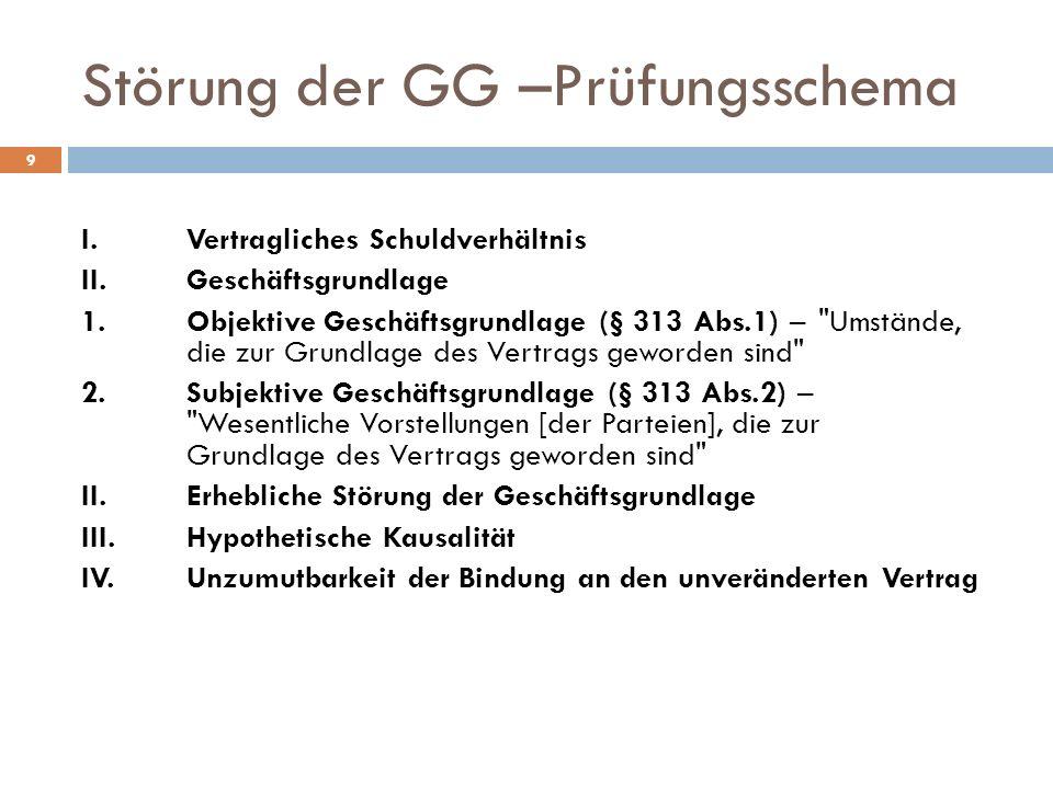 Störung der GG –Prüfungsschema