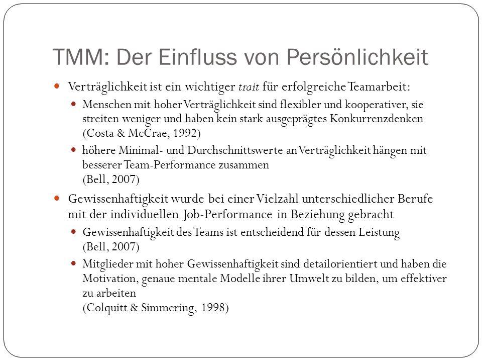 TMM: Der Einfluss von Persönlichkeit