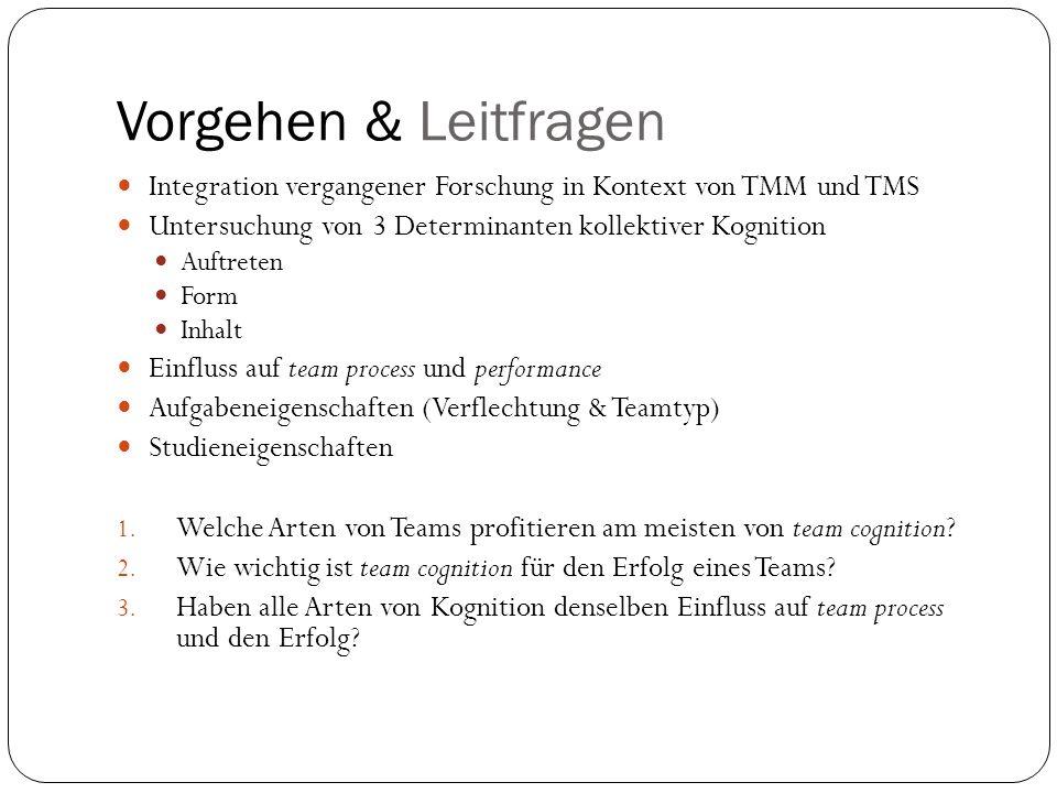 Vorgehen & Leitfragen Integration vergangener Forschung in Kontext von TMM und TMS. Untersuchung von 3 Determinanten kollektiver Kognition.
