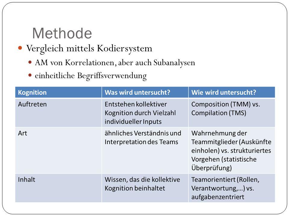 Methode Vergleich mittels Kodiersystem