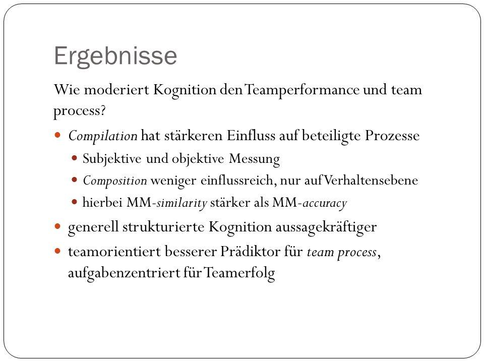 Ergebnisse Wie moderiert Kognition den Teamperformance und team process Compilation hat stärkeren Einfluss auf beteiligte Prozesse.