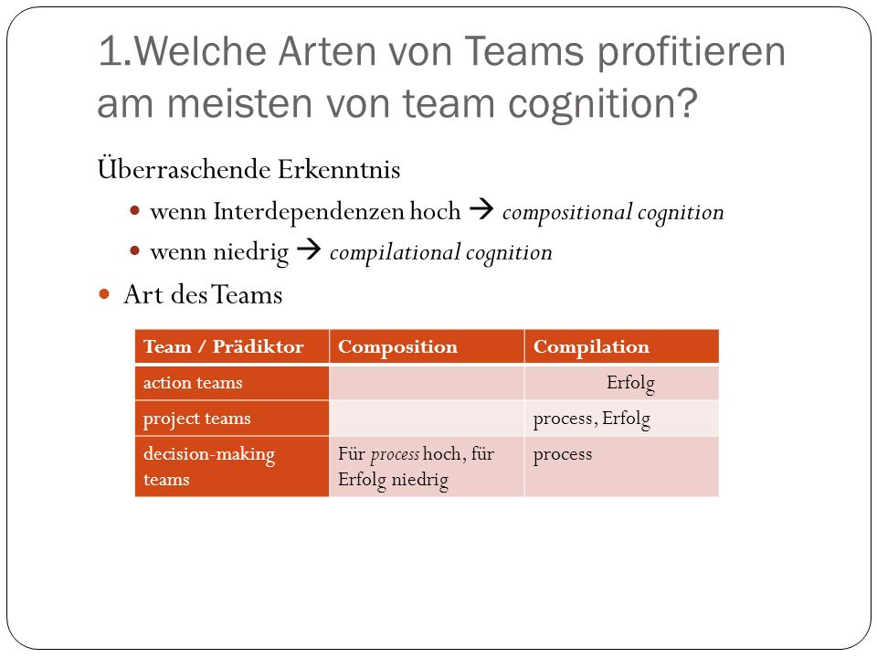 1.Welche Arten von Teams profitieren am meisten von team cognition