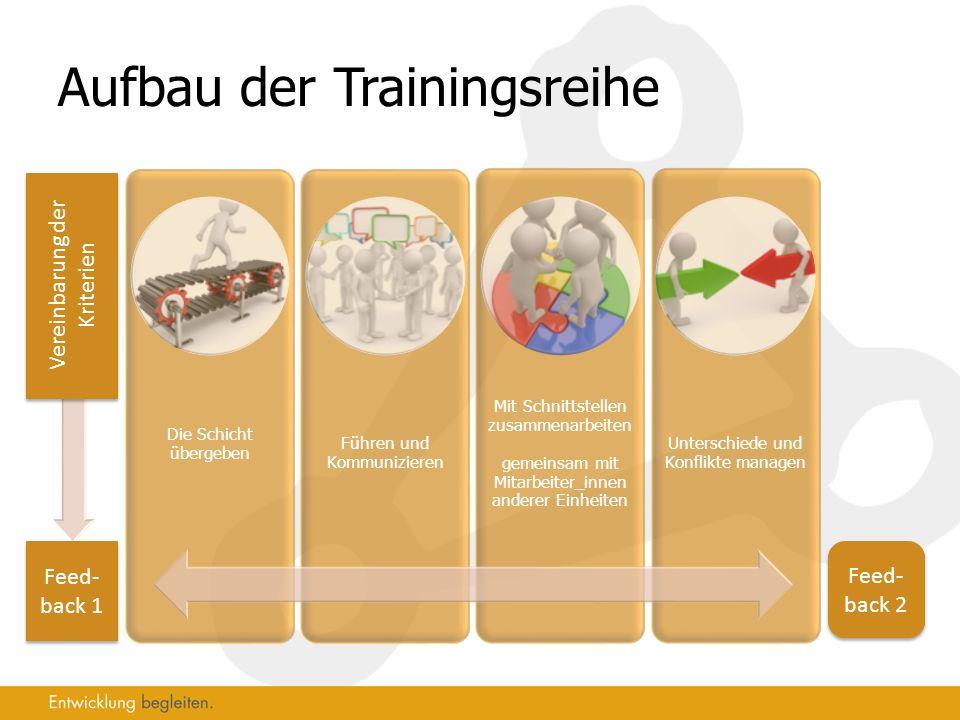 Aufbau der Trainingsreihe