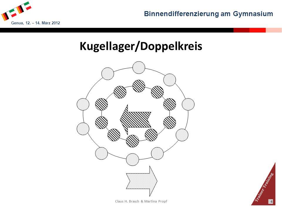 Kugellager/Doppelkreis Claus H. Brasch & Martina Propf