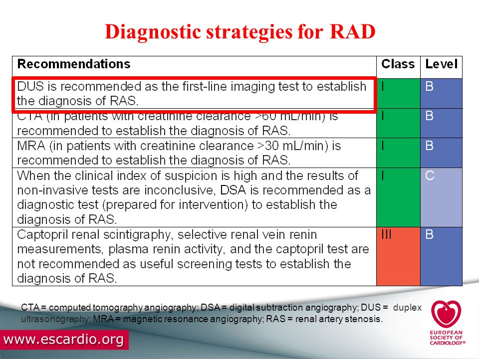 Diagnostic strategies for RAD