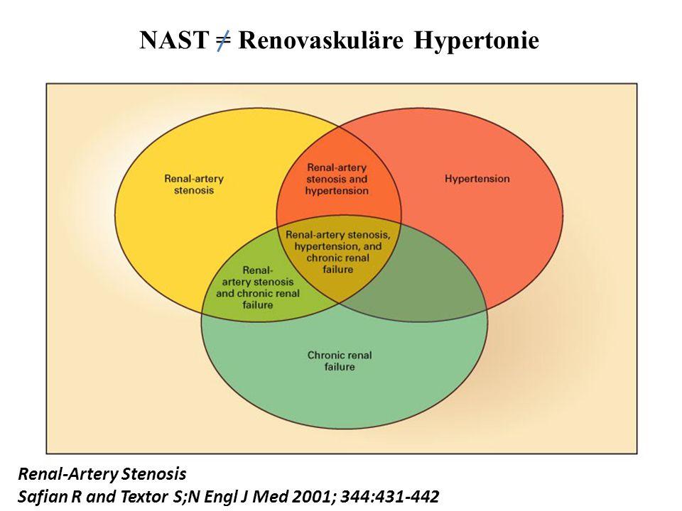 NAST = Renovaskuläre Hypertonie