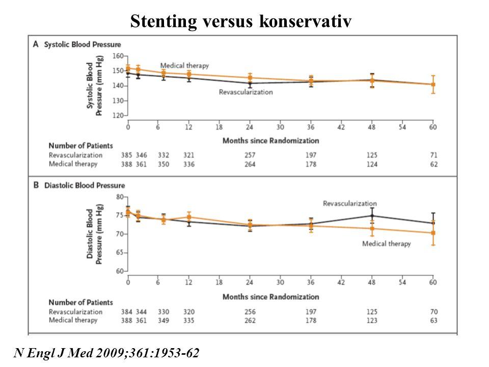 Stenting versus konservativ