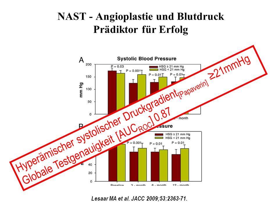 NAST - Angioplastie und Blutdruck