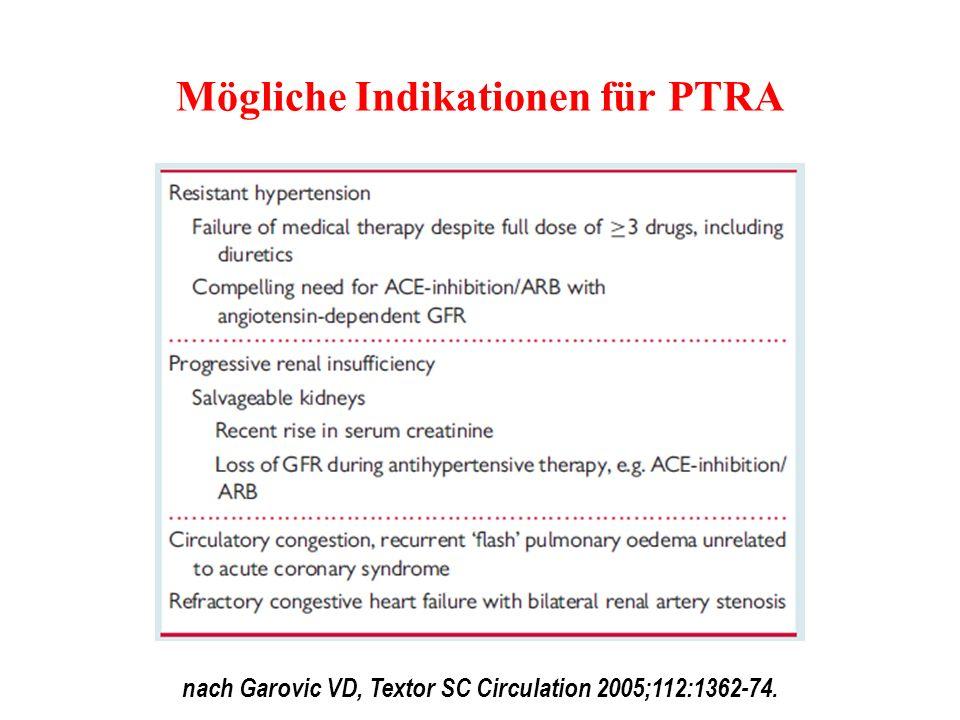Mögliche Indikationen für PTRA