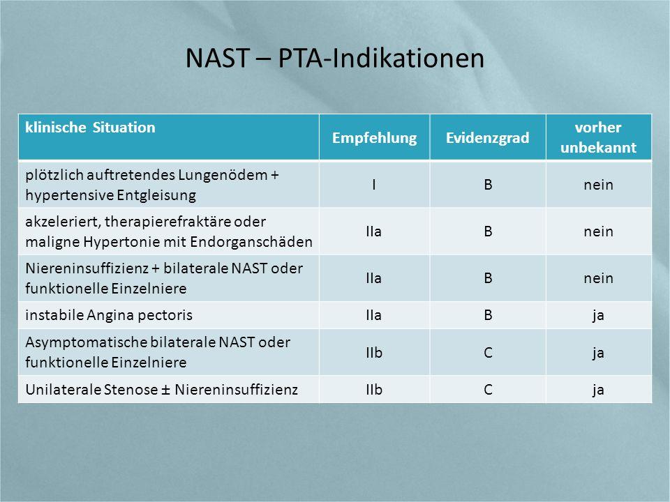 NAST – PTA-Indikationen