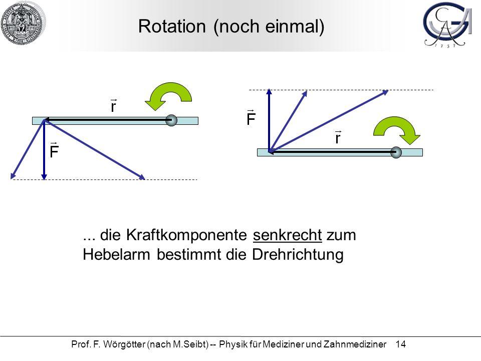 Rotation (noch einmal)